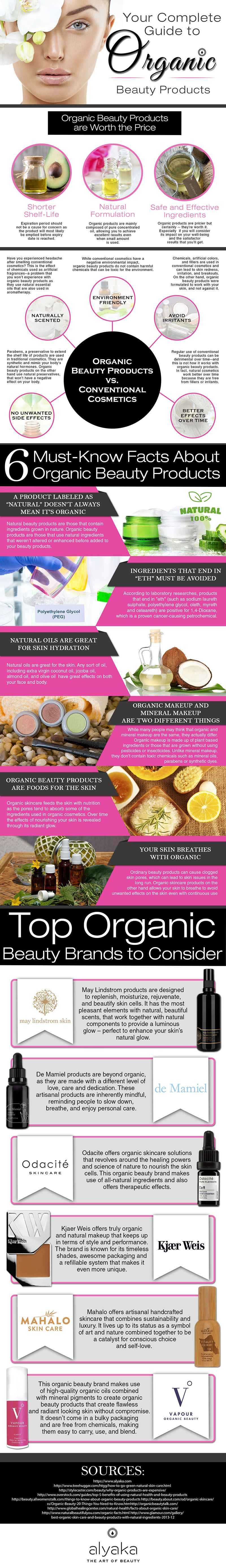 Complete Guide to Organic Beauty Products