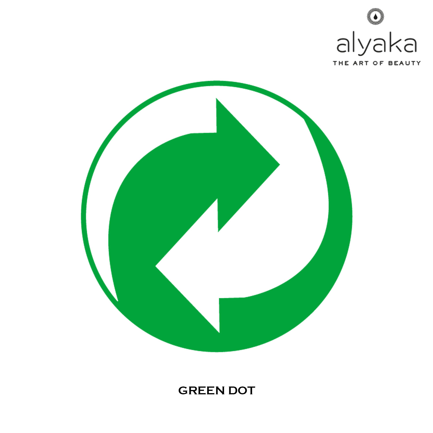Beauty products safety are you using safe cosmetics alyaka the green dot symbol doesnt signify that the packaging is made from recycled material instead it tells that a corporation has contributed a certain biocorpaavc Gallery