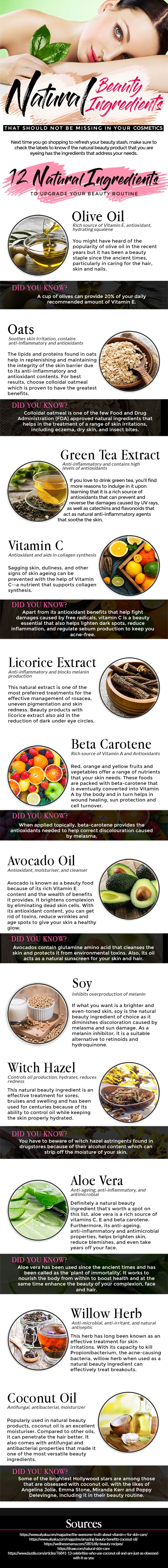 Natural Beauty Ingredients for Your Cosmetics