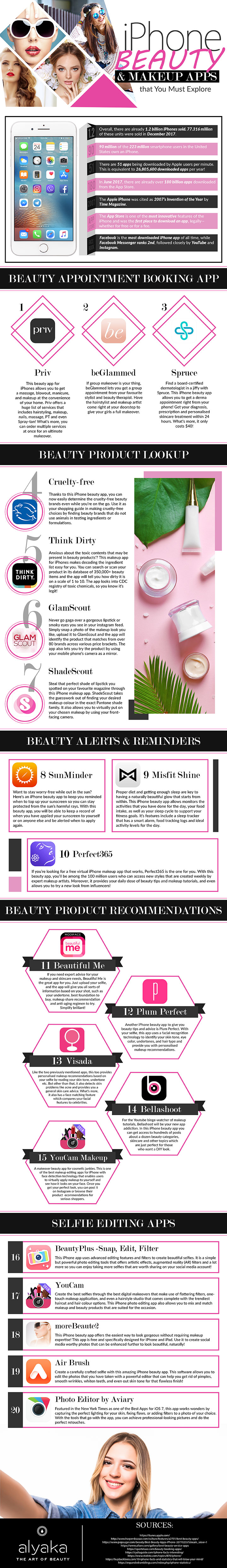 iPhone Beauty & Makeup Apps Infographic
