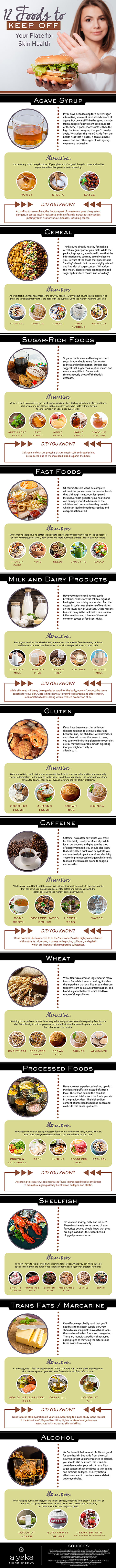Food that are Bad for the Skin