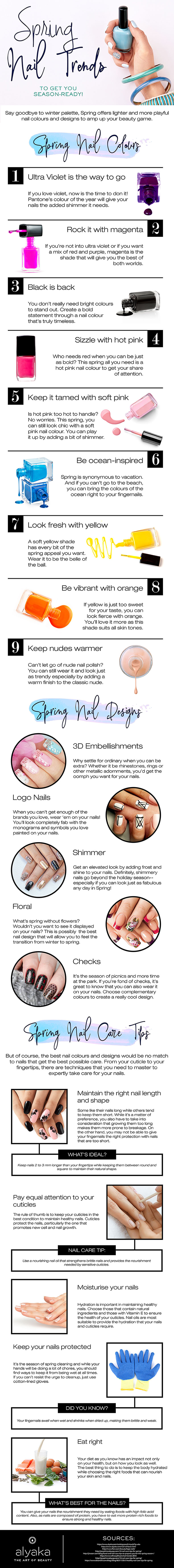 2018 Spring Nail Trends