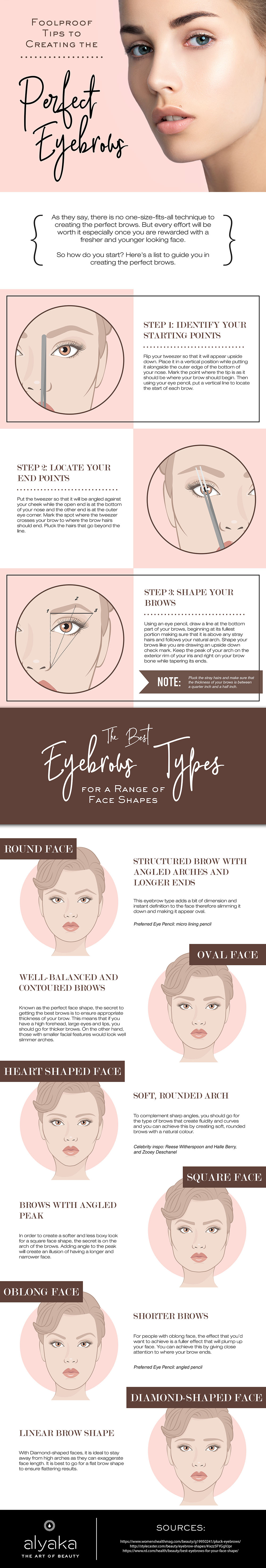 The Best Eyebrow Types for a Range of Face Shapes | Alyaka