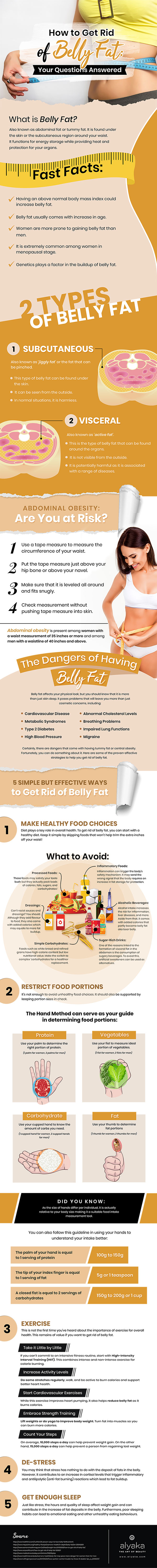 How to Get Rid of Belly Fat Infographic