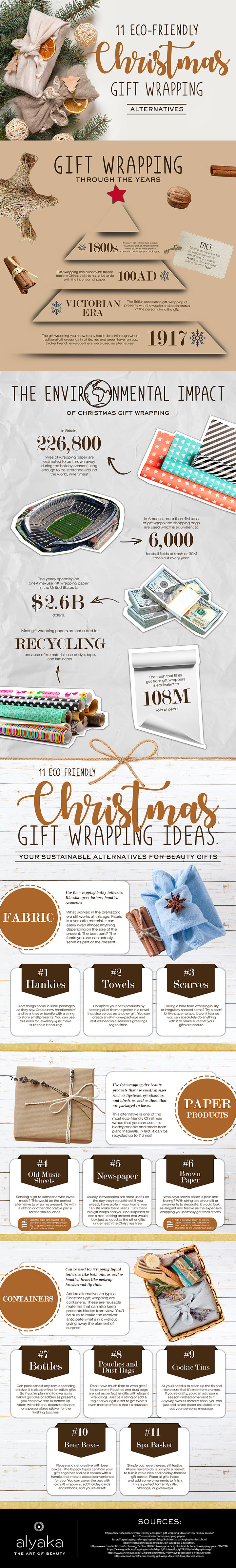 Eco-Friendly Christmas Wrapping Ideas for Your Beauty Gifts