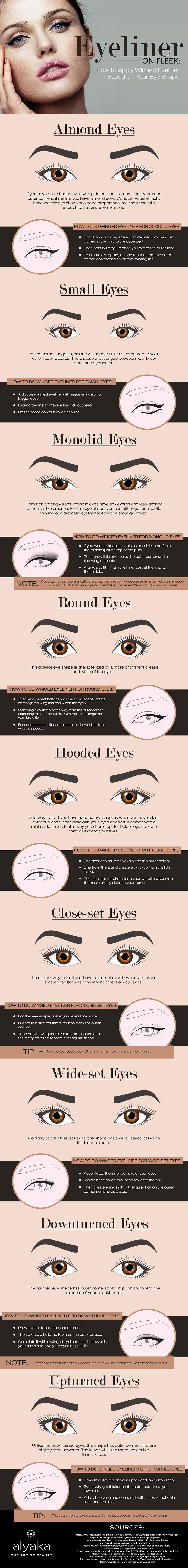 How to Do Winged Eyeliner for Different Eye Shapes Infographic